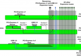 PC104 - PCIe Stacking Concept/Routing