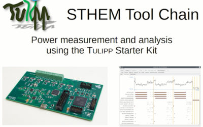 Lynsyn power measurement within TULIPP's STHEM tool-chain